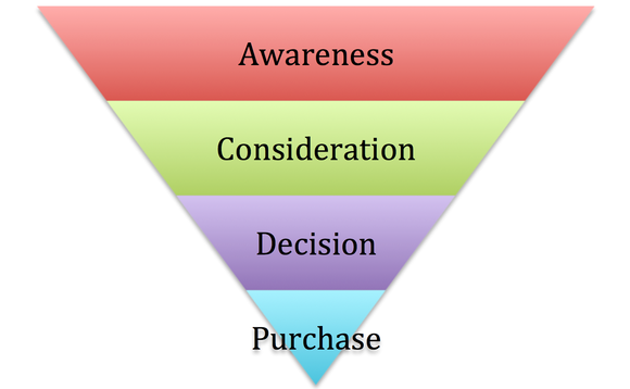 Justifying Your SEO Spend